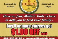 millies table-1216